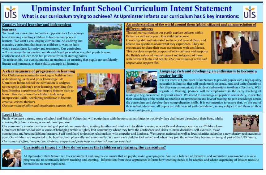 Curriculum intent statement uis